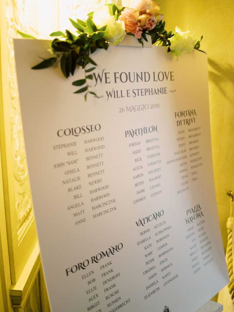 Wedding reception dinner tips: the seating chart